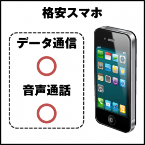 kakuyasusumaho-sim1