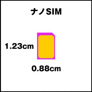 nano-sim1