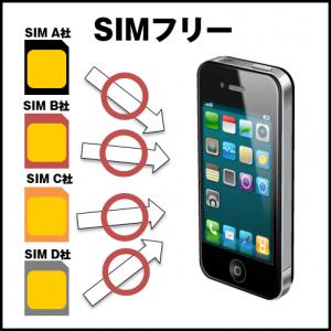 sim-free