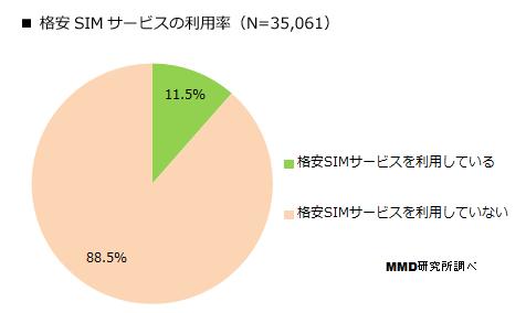 kakuyasusumaho-share201603-11